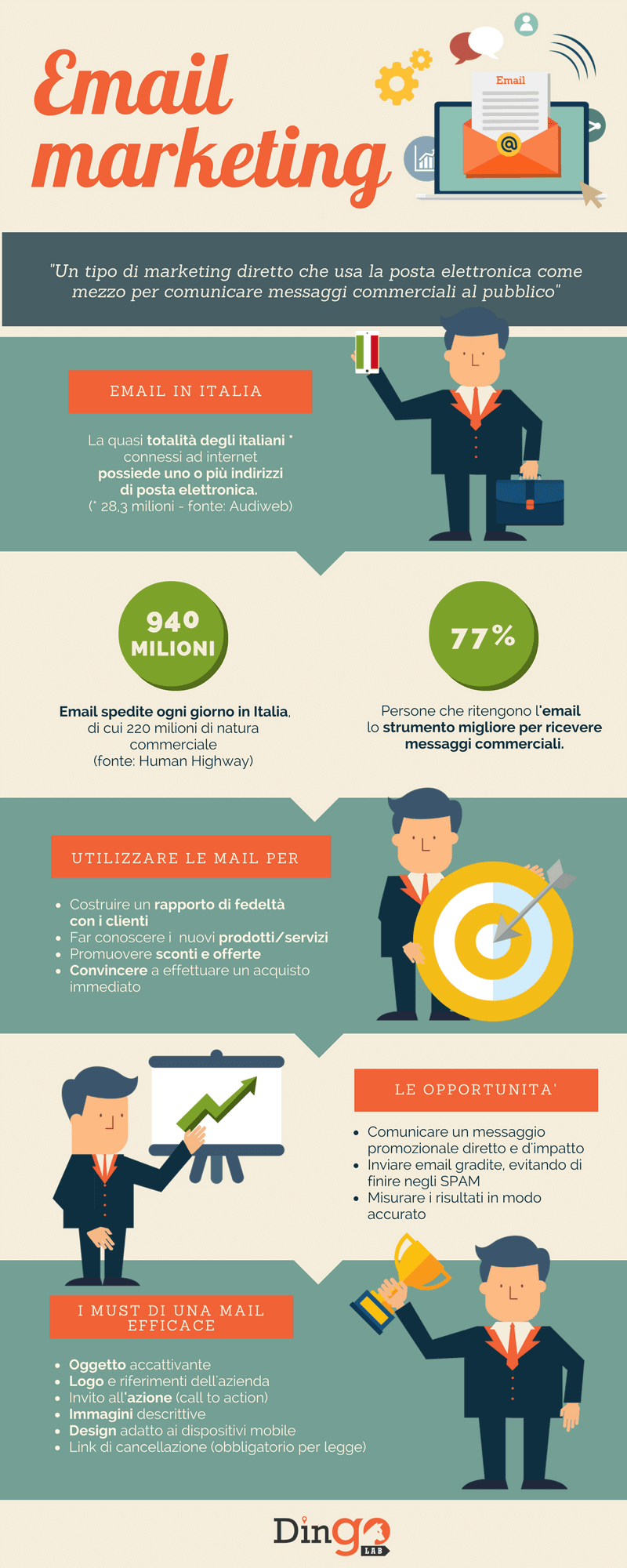 email marketing - infografica
